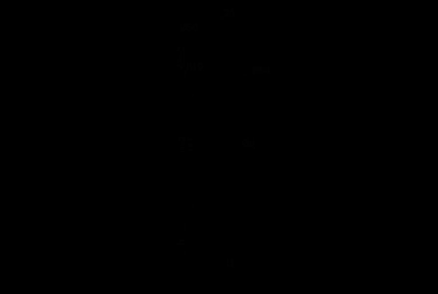 Изоляторы опорные линейные ОЛСК 6-10 на напряжение 6-10 кВ
