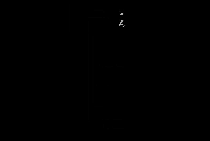 Изоляторы линейные подвесные полимерные птицезащитные типа ЛКП 70/10-И(ИГ) на напряжение 10 кВ